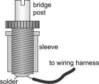 bridge post diagram